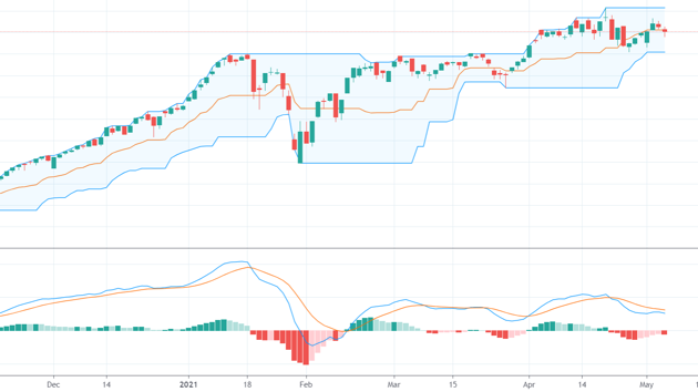 https://ehomestock.vn/wp-content/uploads/2021/05/tradingview-xu-the-dong-tien.png